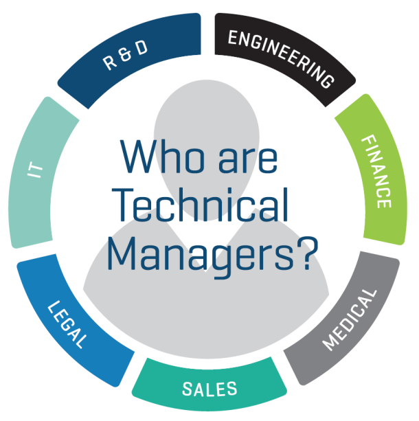 Who Are Technical Managers?